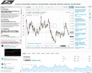 Trader Tools